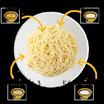spaghetti-quattro